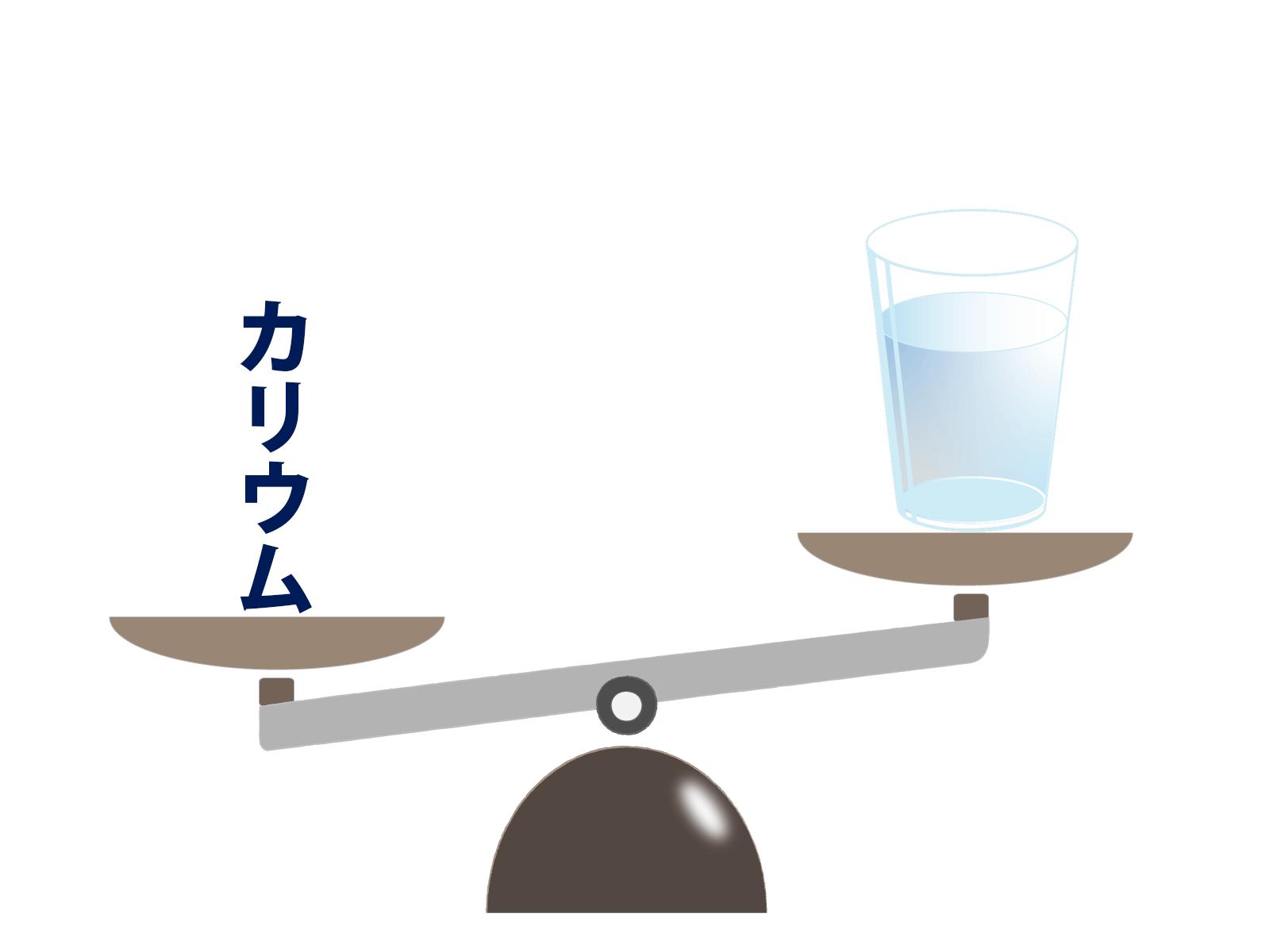 カリウムが多い水も甘い傾向がある